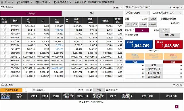 DMM Bitcoinチャート