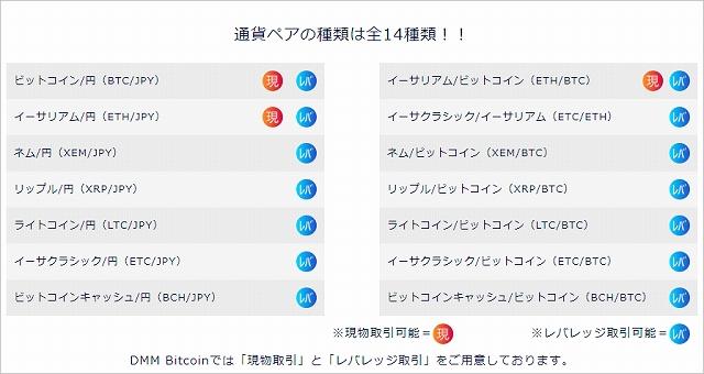 DMM Bitcoin通貨