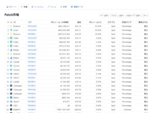 FETの市場画面
